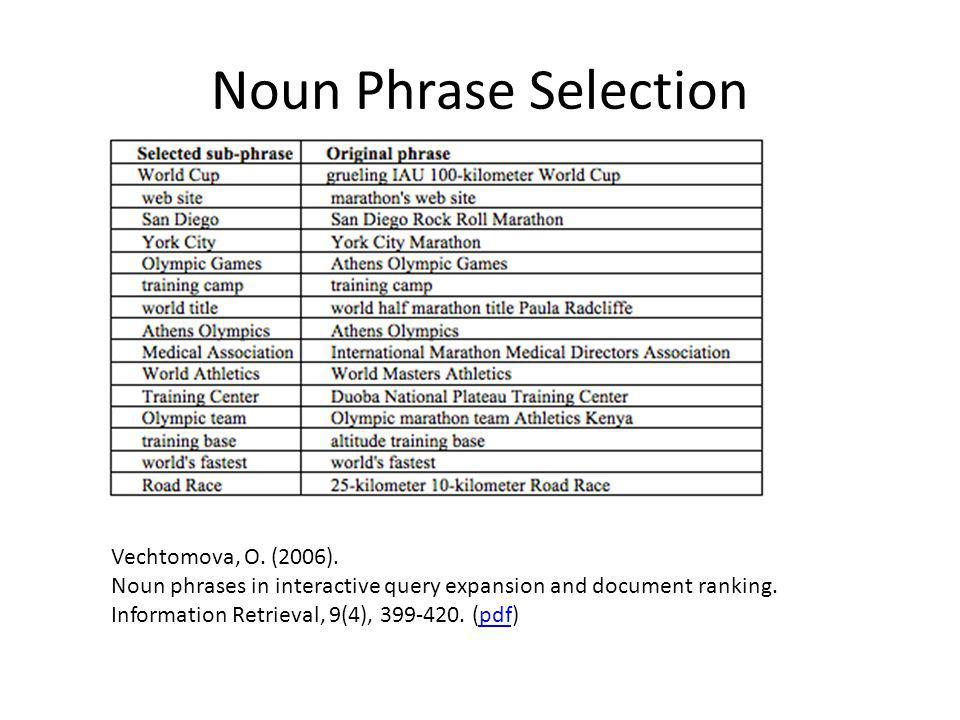Noun Phrase Selection Vechtomova, O. (2006).