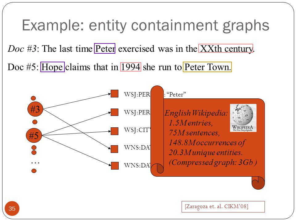 "35 Example: entity containment graphs #3 #5 … WSJ:PERSON: ""Peter"" WSJ:PERSON: ""Hope"" WSJ:CITY: ""Peter Town"" WNS:DATE: ""XXth century"" WNS:DATE:"" 1994"""