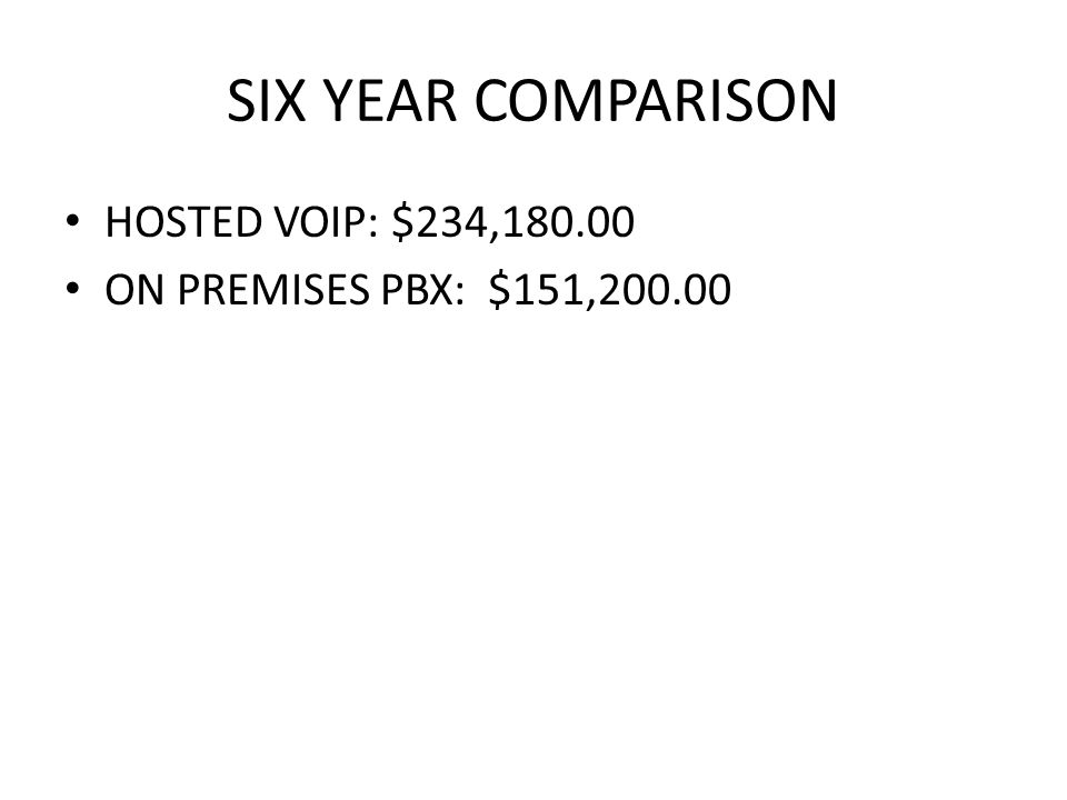 SIX YEAR COMPARISON HOSTED VOIP: $234,180.00 ON PREMISES PBX: $151,200.00