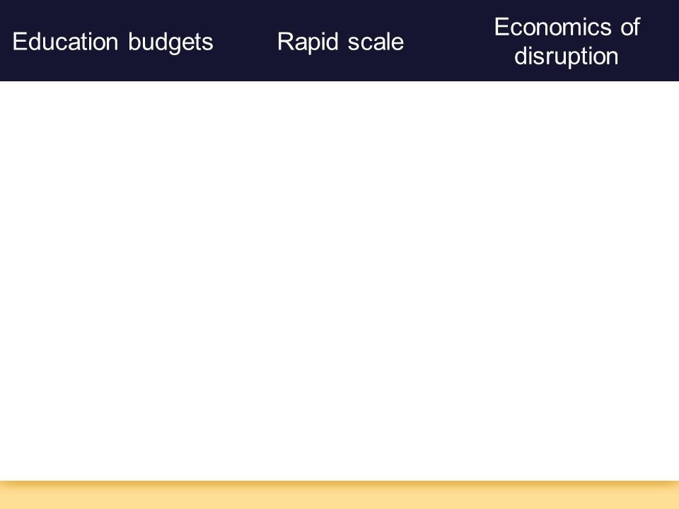 Rapid scale Education budgets Economics of disruption Moody's Investors Services downgraded the outlook for all of higher education to negative. 1.Tuition revenue 2.State appropriations 3.Federal spending 4.Endowments 5.Philanthropy
