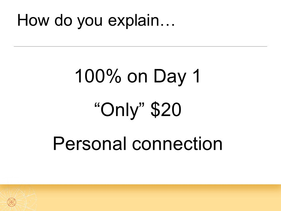 How do you explain… 100% on Day 1 Personal connection Only $20