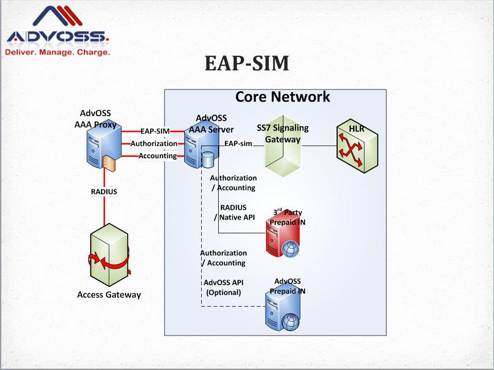 EAP-SIM