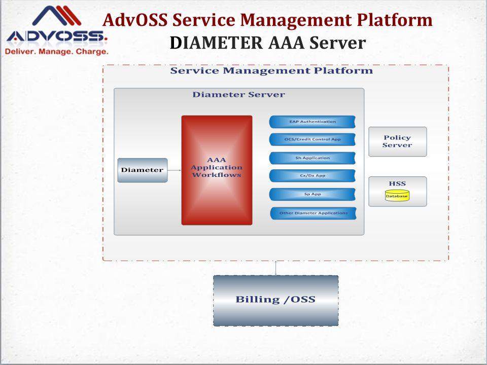 AdvOSS Service Management Platform DIAMETER AAA Server