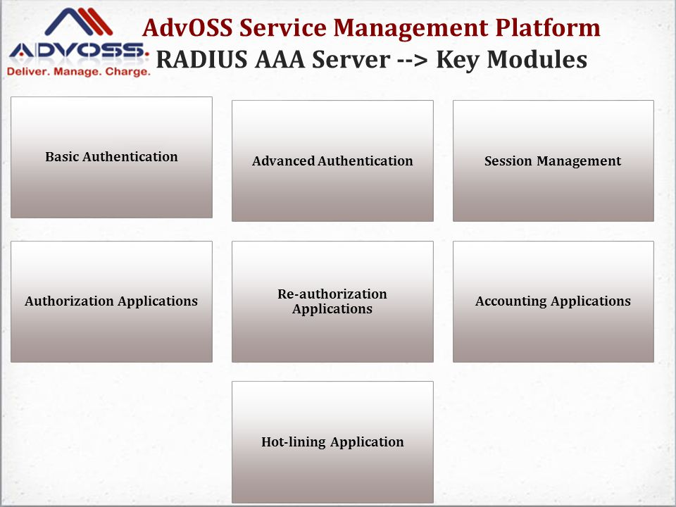 AdvOSS Service Management Platform RADIUS Server --> Key Modules contd Service Control Application (Service Profile management) Concurrency Control Application Credit Control Application Policy based Request Routing Policy based Access Control (Hunt Groups) Dynamic IP address allocation SNMP support