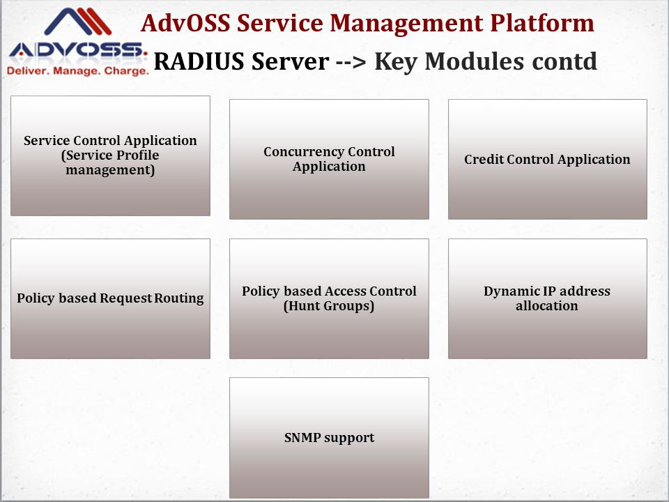 AdvOSS Service Management Platform RADIUS Server --> Key Modules contd Service Control Application (Service Profile management) Concurrency Control Ap