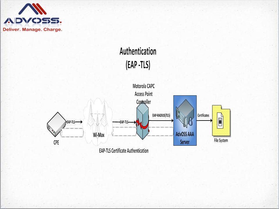 AdvOSS Service Management Platform Alerting Application 0 Bill Day Alerts 0 Bill Shock Alerts 0 Grace period Alerts