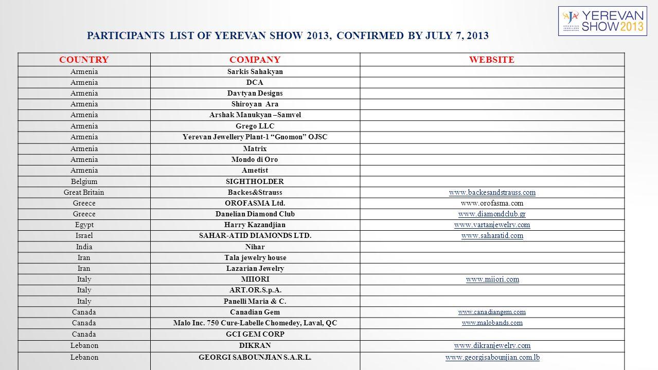 PARTICIPANTS LIST OF YEREVAN SHOW 2013, CONFIRMED BY JULY 7, 2013 COUNTRYCOMPANYWEBSITE ArmeniaSarkis Sahakyan ArmeniaDCA ArmeniaDavtyan Designs Armen