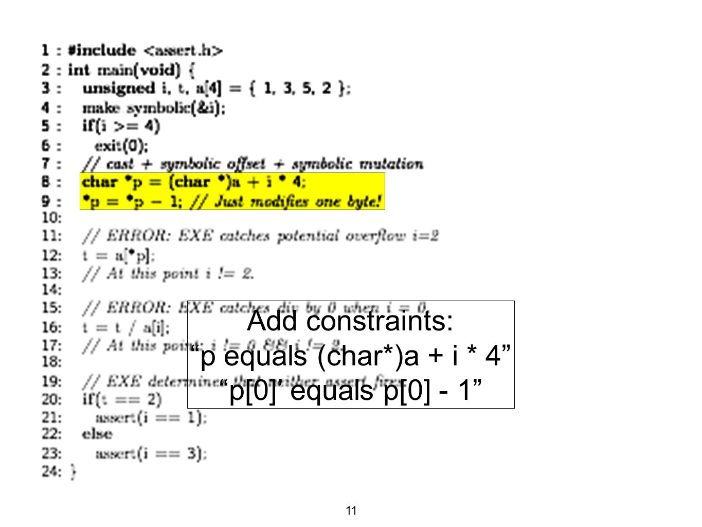 11 Add constraints: p equals (char*)a + i * 4 p[0]' equals p[0] - 1