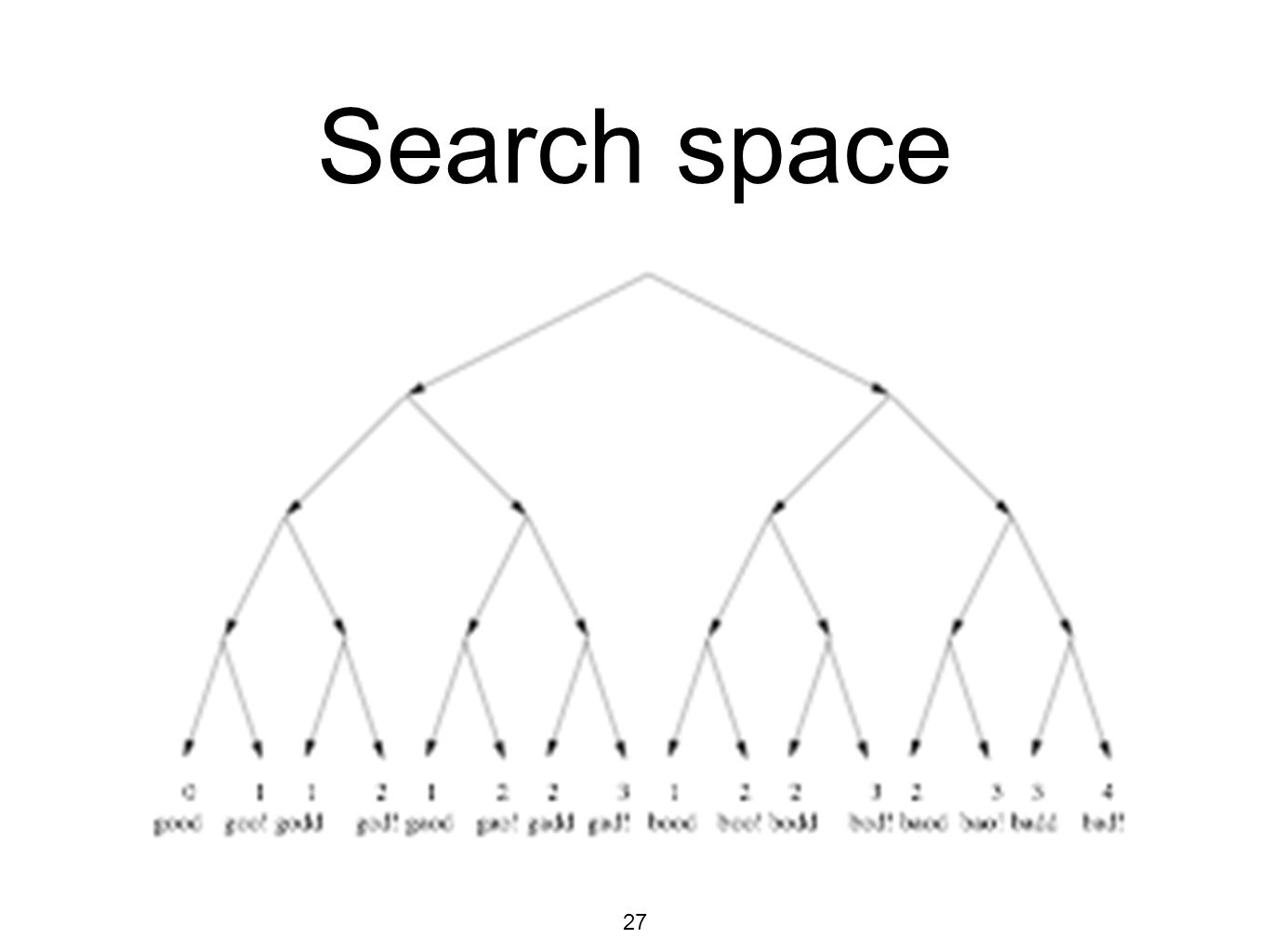 27 Search space