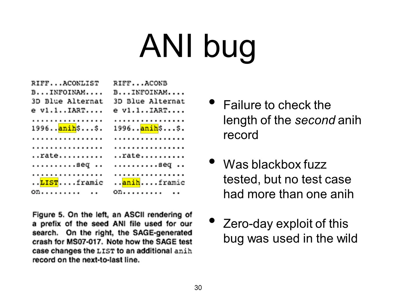 30 ANI bug Failure to check the length of the second anih record Was blackbox fuzz tested, but no test case had more than one anih Zero-day exploit of this bug was used in the wild