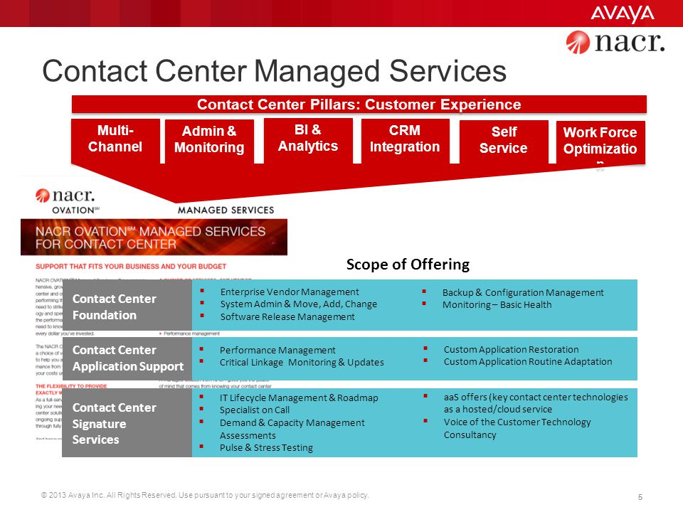 © 2013 Avaya Inc. All Rights Reserved. Use pursuant to your signed agreement or Avaya policy. 55 Contact Center Managed Services Scope of Offering Con