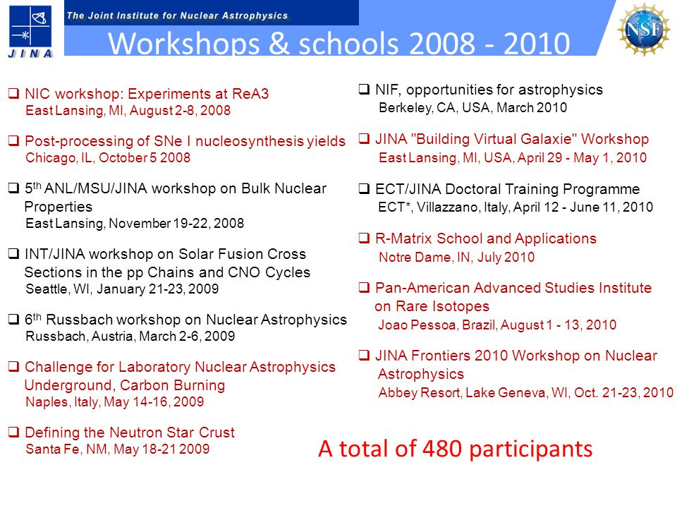 Workshops & schools 2008 - 2010  NIF, opportunities for astrophysics Berkeley, CA, USA, March 2010  JINA Building Virtual Galaxie Workshop East Lansing, MI, USA, April 29 - May 1, 2010  ECT/JINA Doctoral Training Programme ECT*, Villazzano, Italy, April 12 - June 11, 2010  R-Matrix School and Applications Notre Dame, IN, July 2010  Pan-American Advanced Studies Institute on Rare Isotopes Joao Pessoa, Brazil, August 1 - 13, 2010  JINA Frontiers 2010 Workshop on Nuclear Astrophysics Abbey Resort, Lake Geneva, WI, Oct.