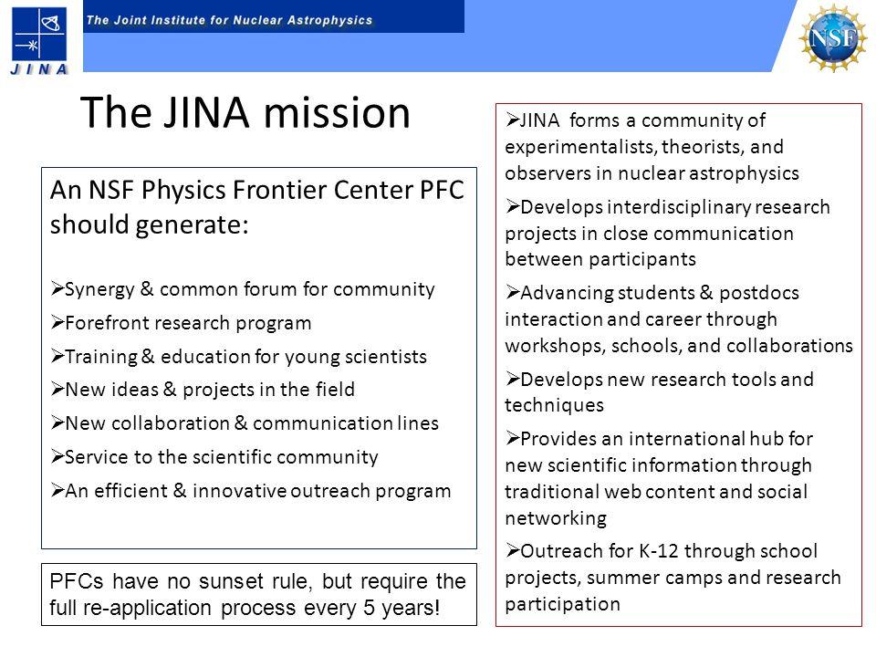 Lake Michigan Network of world wide science projects JINA core JINA associates JINA collaborators JINA Development