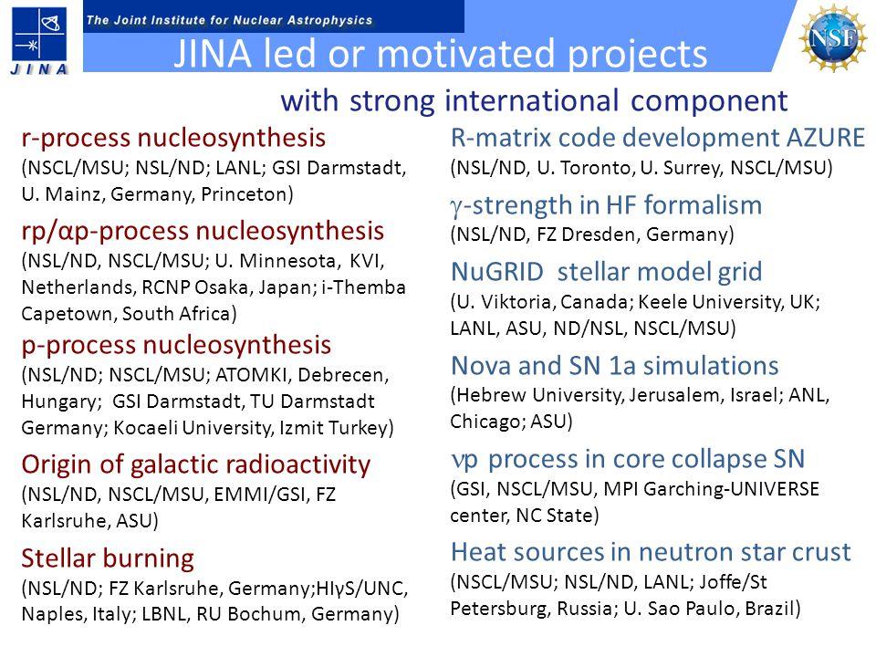 r-process nucleosynthesis (NSCL/MSU; NSL/ND; LANL; GSI Darmstadt, U. Mainz, Germany, Princeton) rp/αp-process nucleosynthesis (NSL/ND, NSCL/MSU; U. Mi