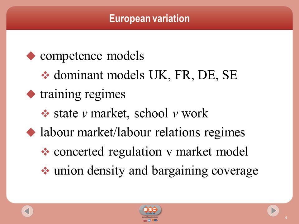 European variation  competence models  dominant models UK, FR, DE, SE  training regimes  state v market, school v work  labour market/labour relations regimes  concerted regulation v market model  union density and bargaining coverage 4