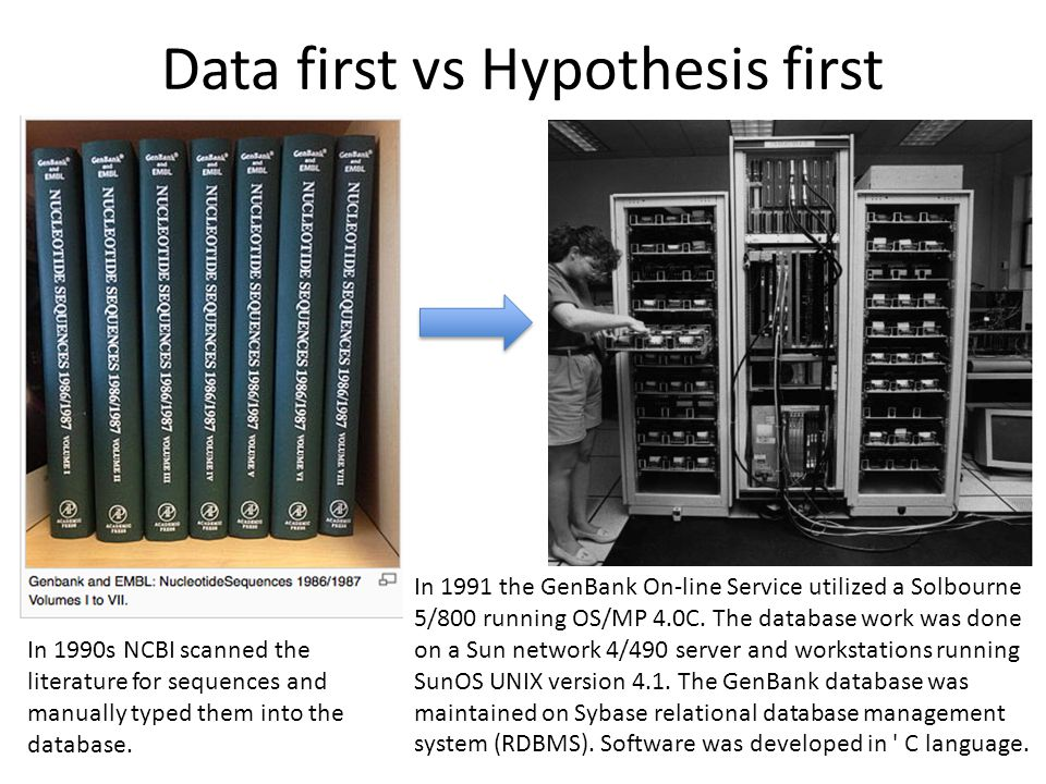 Data first vs Hypothesis first In 1991 the GenBank On-line Service utilized a Solbourne 5/800 running OS/MP 4.0C.