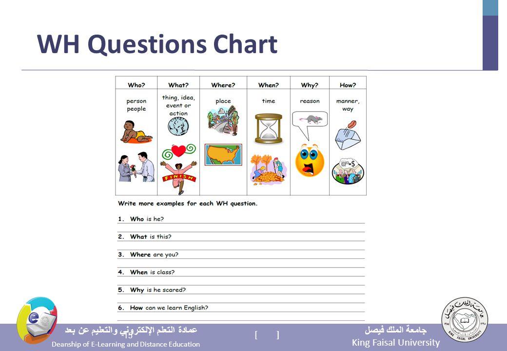 King Faisal University جامعة الملك فيصل Deanship of E-Learning and Distance Education عمادة التعلم الإلكتروني والتعليم عن بعد [ ] WH Questions Chart 15