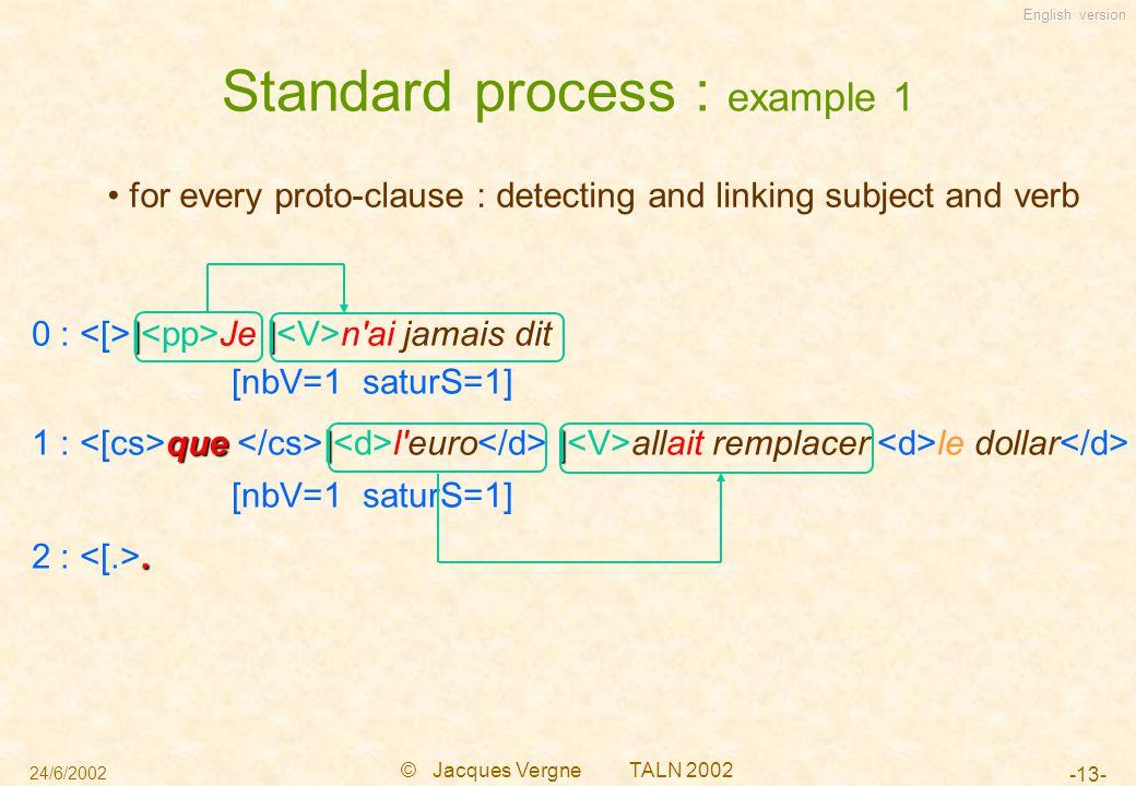 English version 24/6/2002 © Jacques Vergne TALN 2002 -13- Standard process : example 1    0 :   Je   n ai jamais dit [nbV=1 saturS=1] que   1 : que   l euro   allait remplacer le dollar [nbV=1 saturS=1].