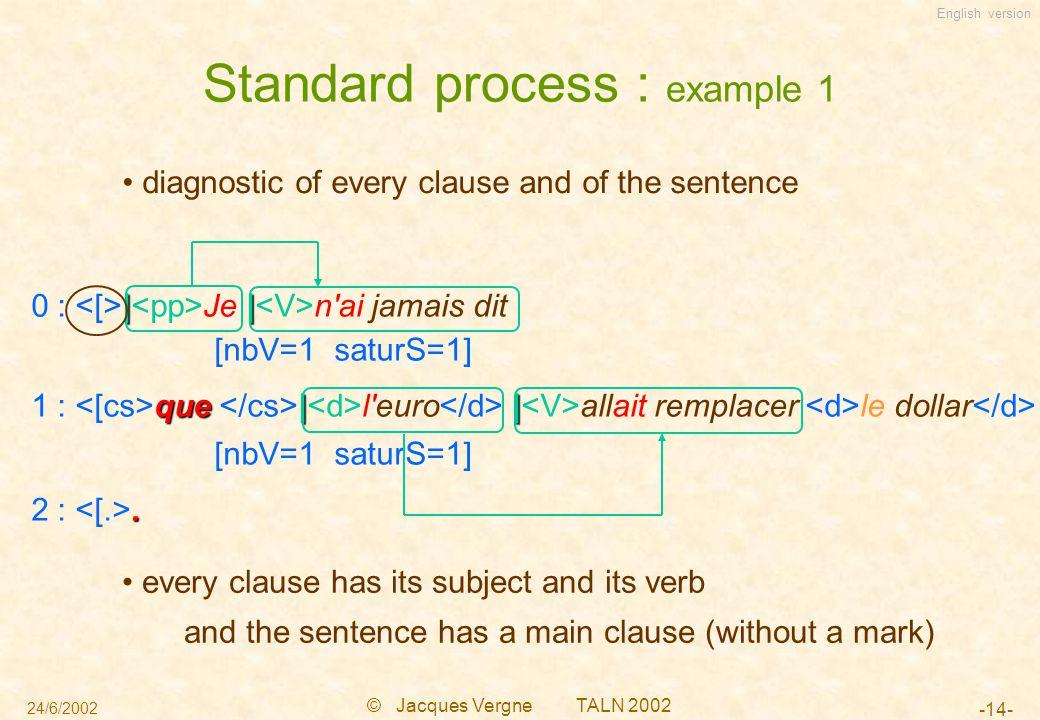 English version 24/6/2002 © Jacques Vergne TALN 2002 -14- Standard process : example 1 || 0 : | Je | n'ai jamais dit [nbV=1 saturS=1] que|| 1 : que |