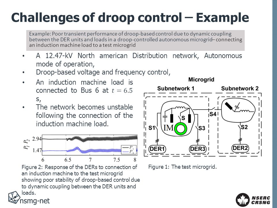 Challenges of droop control ̶ Example Example: Poor transient performance of droop-based control due to dynamic coupling between the DER units and loads in a droop-controlled autonomous microgrid ̶ connecting an induction machine load to a test microgrid Figure 1: The test microgrid.