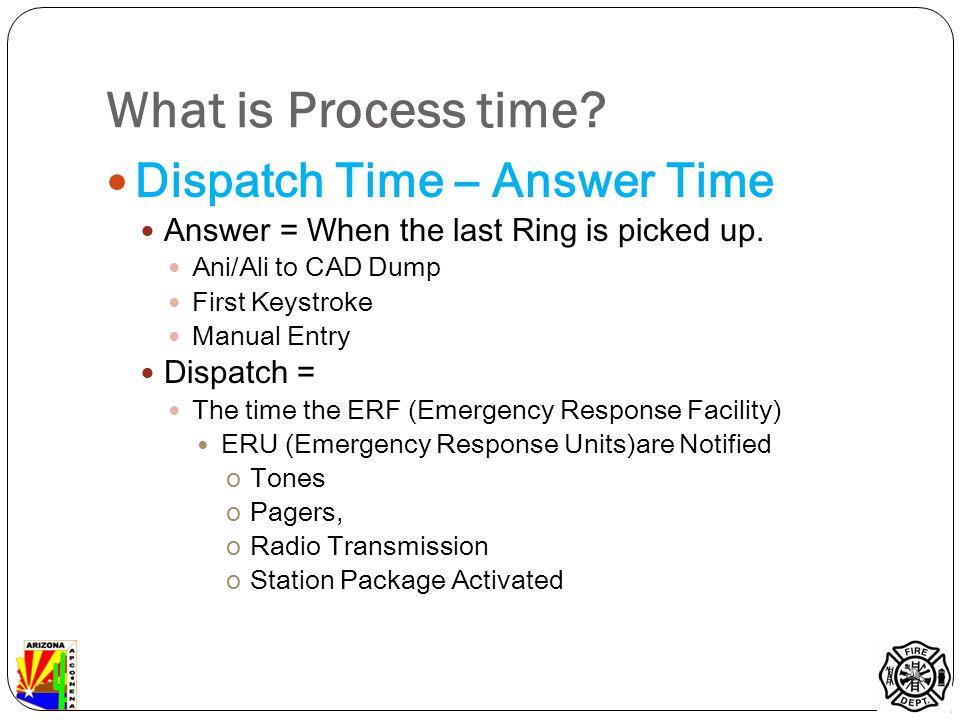 Percentile Response Time