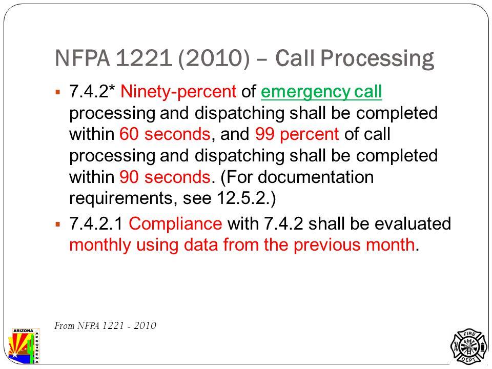 NFPA – 1221 – January 2013