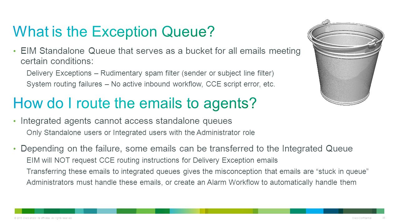 Cisco Confidential 35 EIM Standalone Queue that serves as a bucket for all emails meeting certain conditions: Delivery Exceptions – Rudimentary spam f