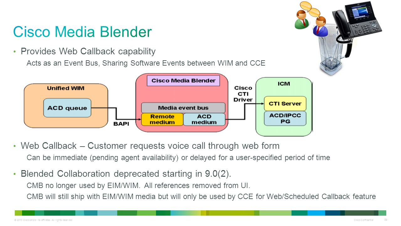 Cisco Confidential 39 Provides Web Callback capability Acts as an Event Bus, Sharing Software Events between WIM and CCE Web Callback – Customer reque