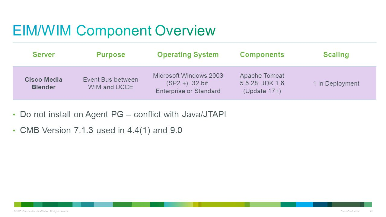 © 2013 Cisco and/or its affiliates. All rights reserved. Cisco Confidential 40 Do not install on Agent PG – conflict with Java/JTAPI CMB Version 7.1.3