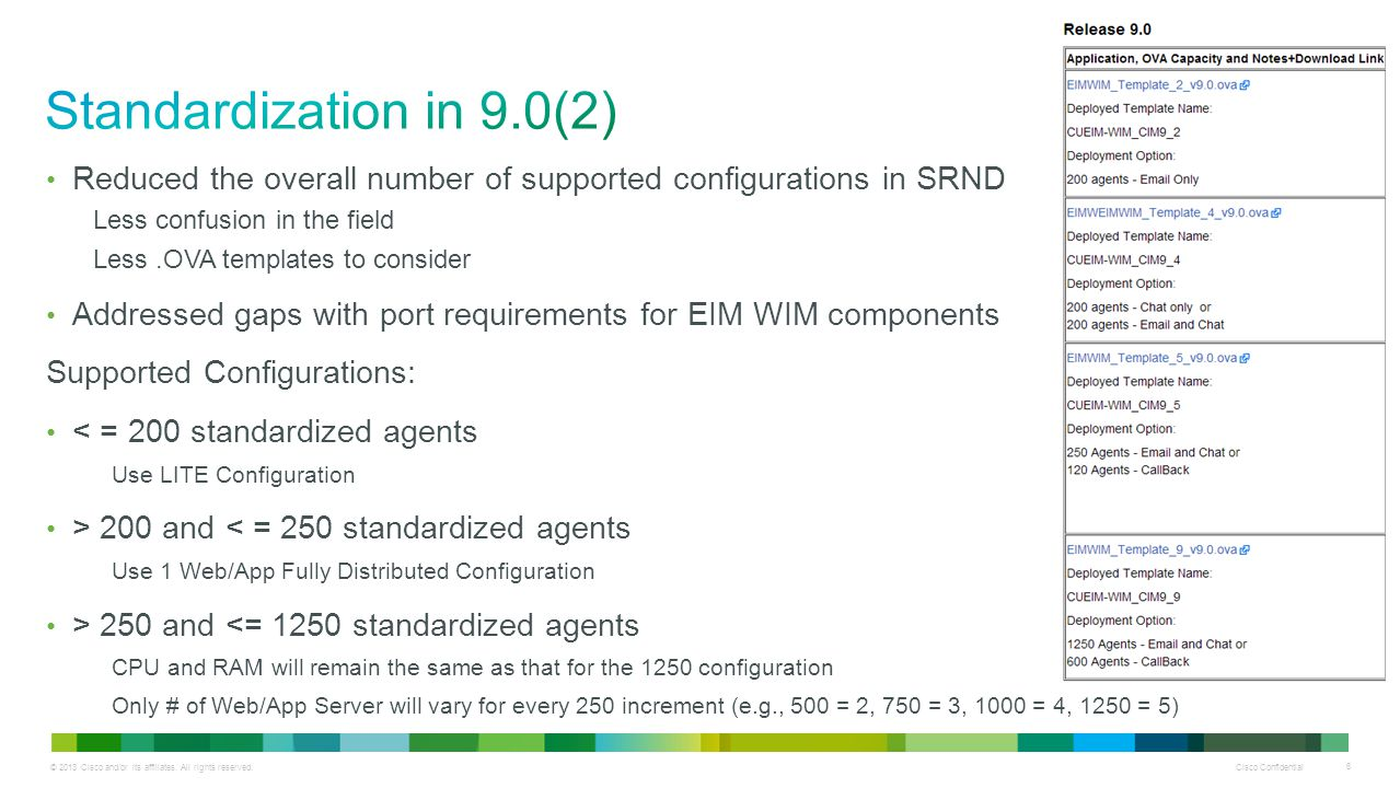 © 2013 Cisco and/or its affiliates. All rights reserved. Cisco Confidential 6 Reduced the overall number of supported configurations in SRND Less conf