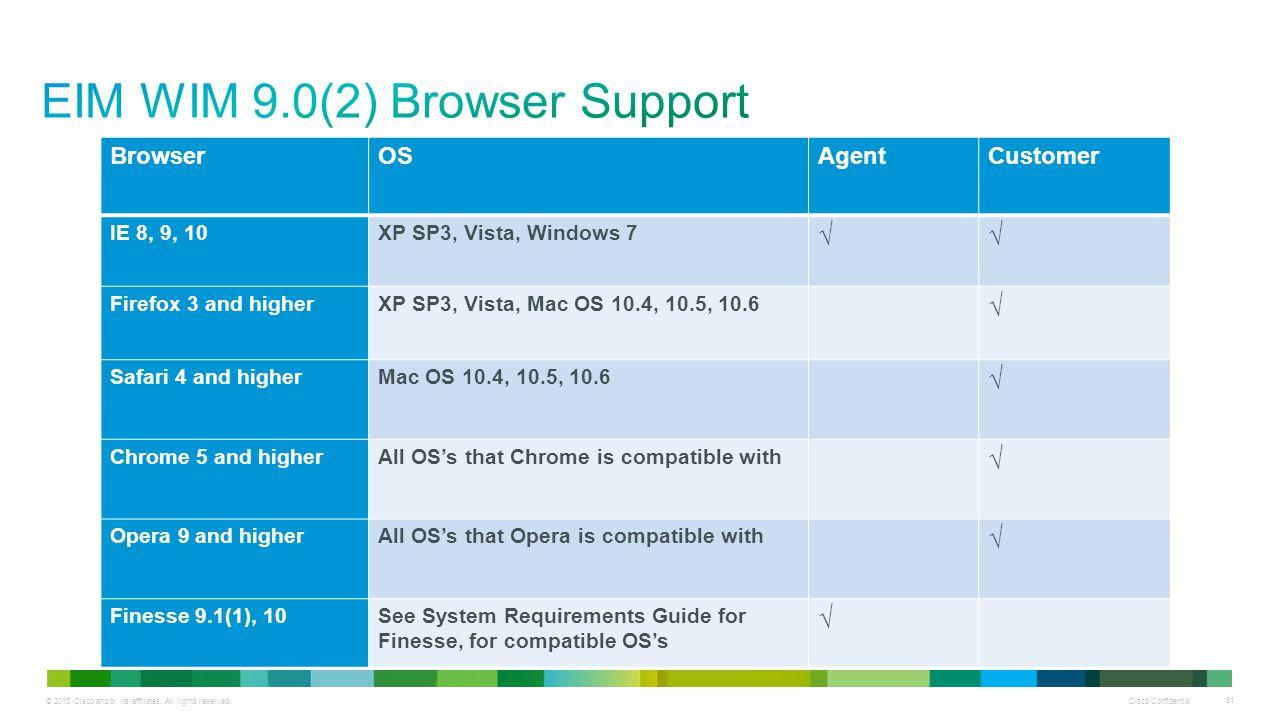 Cisco Confidential 61 BrowserOSAgentCustomer IE 8, 9, 10XP SP3, Vista, Windows 7 √√ Firefox 3 and higherXP SP3, Vista, Mac OS 10.4, 10.5, 10.6 √ Safar