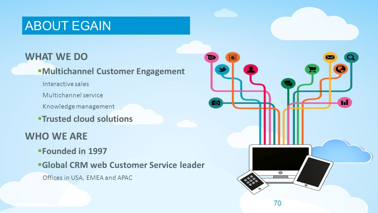 © 2013 Cisco and/or its affiliates. All rights reserved. Cisco Confidential 70 WHAT WE DO  Multichannel Customer Engagement Interactive sales Multich