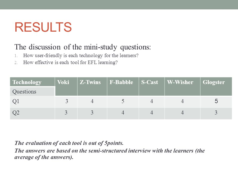 RESULTS The discussion of the mini-study questions: 1.
