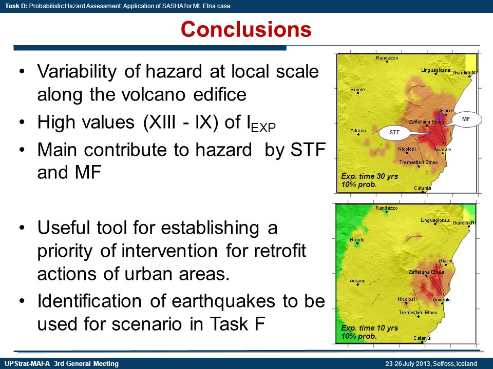 UPStrat-MAFA 3rd General Meeting 23-26 July 2013, Selfoss, Iceland Task D: Probabilistic Hazard Assessment: Application of SASHA for Mt.
