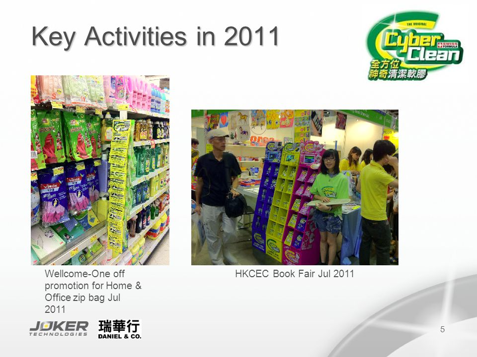 6 Key Activities in 2011 Shell-Special Price for Car version Jul-Aug 2011 Esso-Special Price for Car version Jul 2011