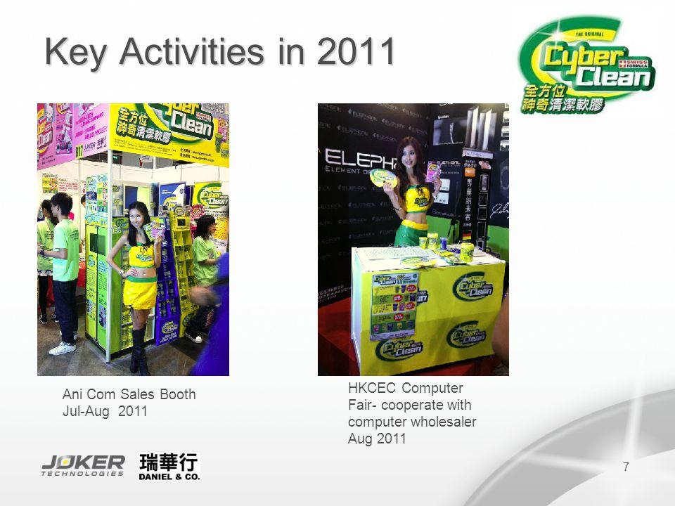 8 Key Activities in 2011 Yata Tai Po store- Sanrio Fair Sep 2011Yata Shatin store- Demonstration Nov 2011