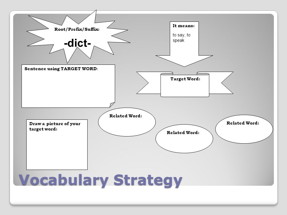 Vocabulary Strategy Root/Prefix/Suffix: -dict- It means: to say, to speak Target Word: Related Word: Draw a picture of your target word: Sentence using TARGET WORD :