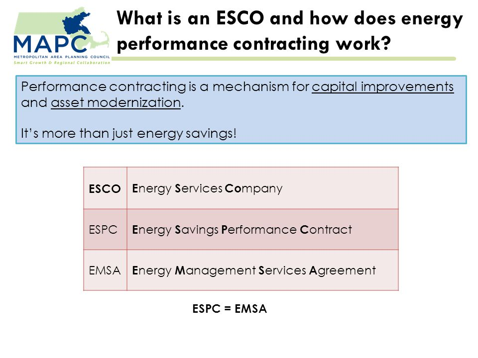 ESCO 101  Up to 20 year term  Guaranteed energy savings  ESCO identifies and installs project measures; monitors savings  Upfront investment in projects repaid through savings over term of contract  Annual savings must exceed debt services