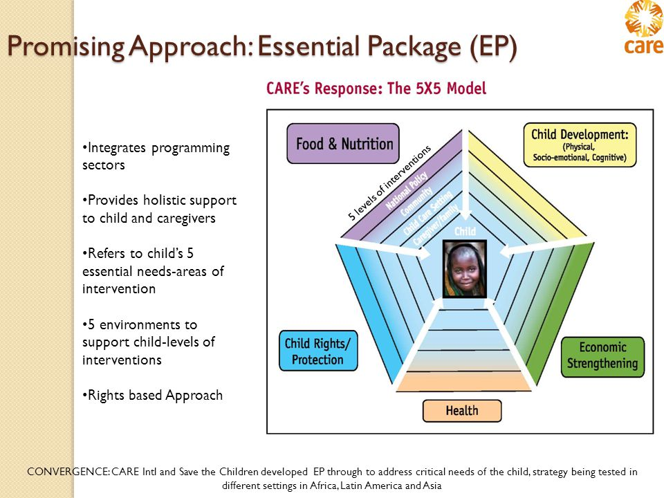 Promising Approach: Essential Package (EP) 5 levels of interventions Integrates programming sectors Provides holistic support to child and caregivers Refers to child's 5 essential needs-areas of intervention 5 environments to support child-levels of interventions Rights based Approach CONVERGENCE: CARE Intl and Save the Children developed EP through to address critical needs of the child, strategy being tested in different settings in Africa, Latin America and Asia