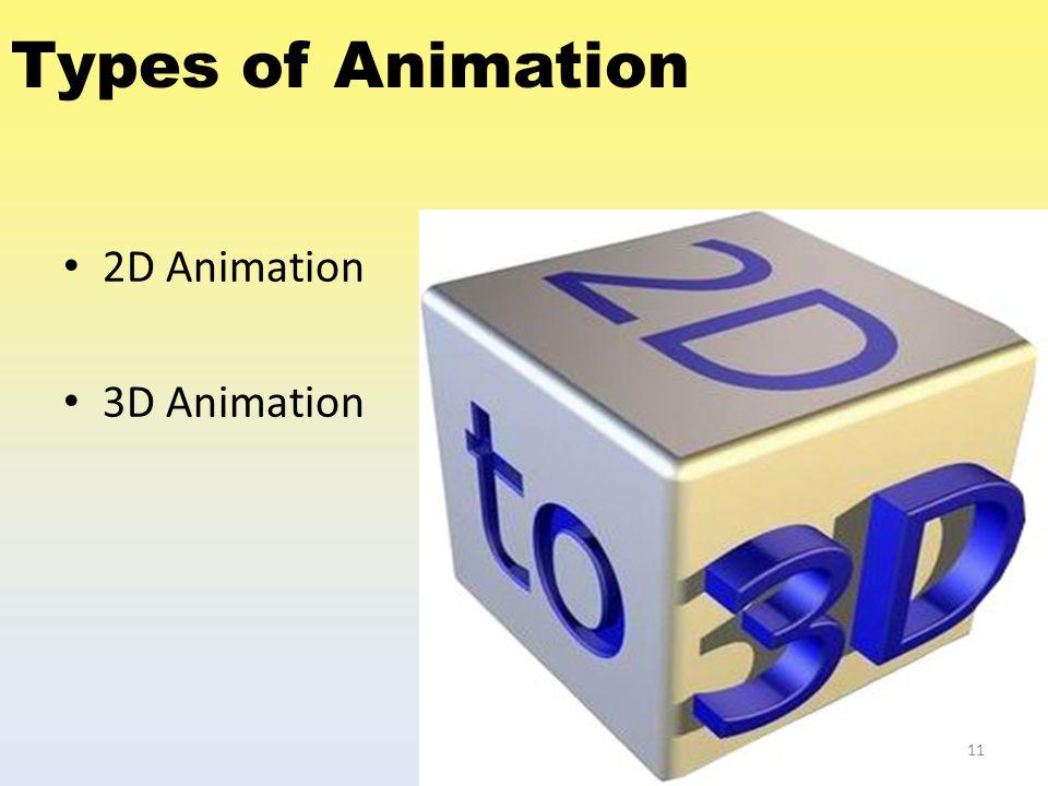Types of Animation 2D Animation 3D Animation 11