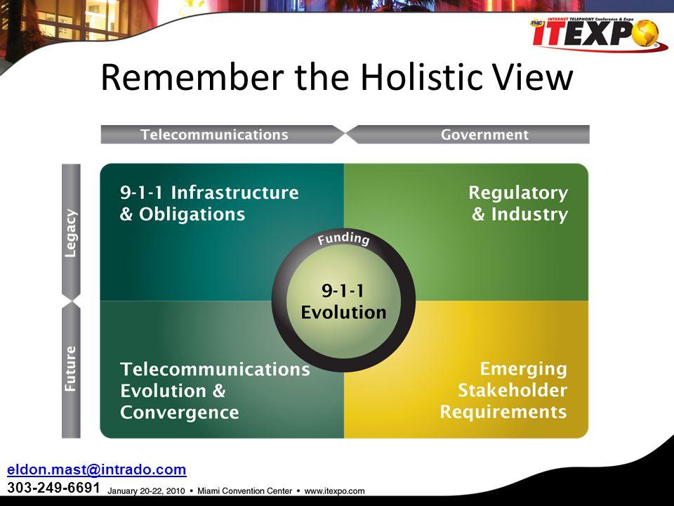 Remember the Holistic View eldon.mast@intrado.com 303-249-6691