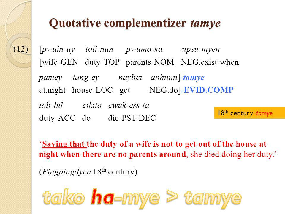 Quotative complementizer tamye (12)[pwuin-uy toli-nun pwumo-ka upsu-myen [wife-GEN duty-TOP parents-NOM NEG.exist-when pamey tang-ey naylici anhnun]-tamye at.night house-LOC get NEG.do]-EVID.COMP toli-lul cikita cwuk-ess-ta duty-ACC do die-PST-DEC 'Saying that the duty of a wife is not to get out of the house at night when there are no parents around, she died doing her duty.' (Pingpingdyen 18 th century) 18 th century -tamye