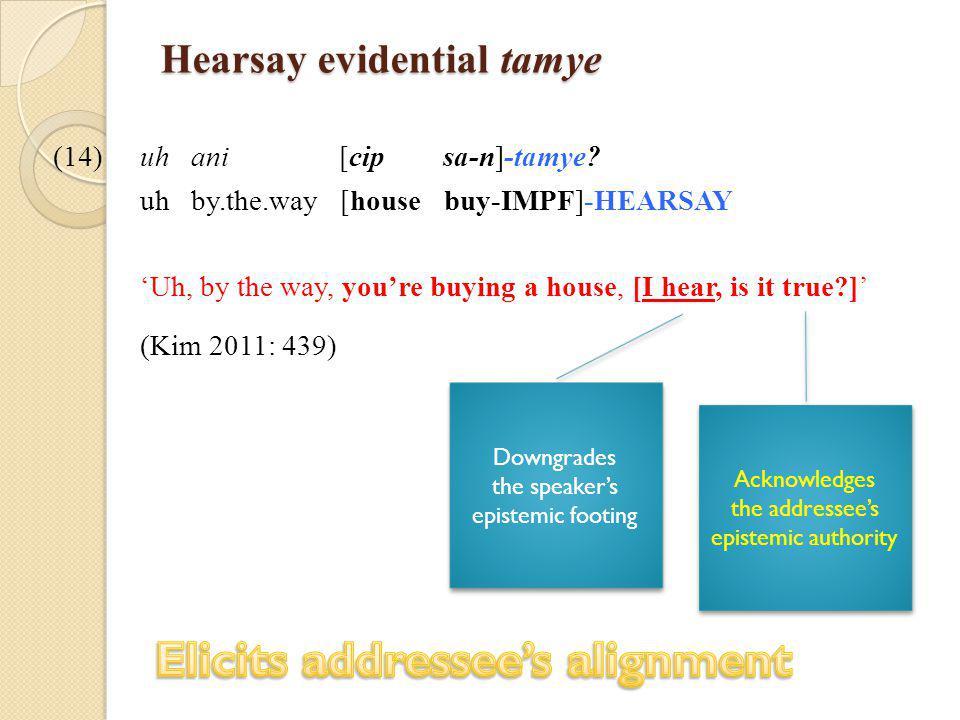 Hearsay evidential tamye (14)uh ani [cip sa-n]-tamye.