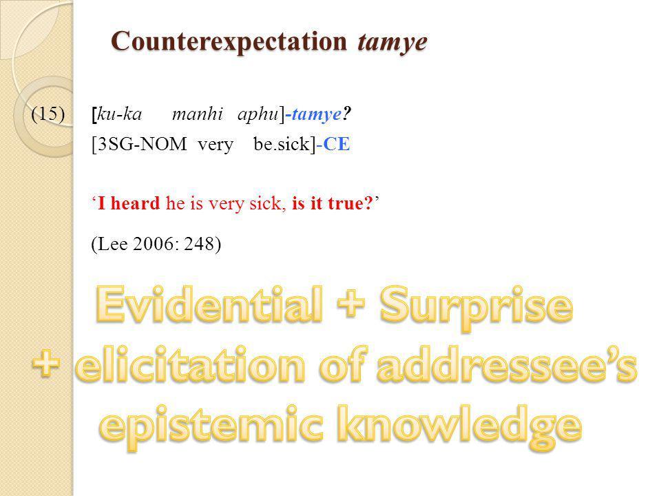 Counterexpectation tamye (15) [ ku-ka manhi aphu]-tamye.