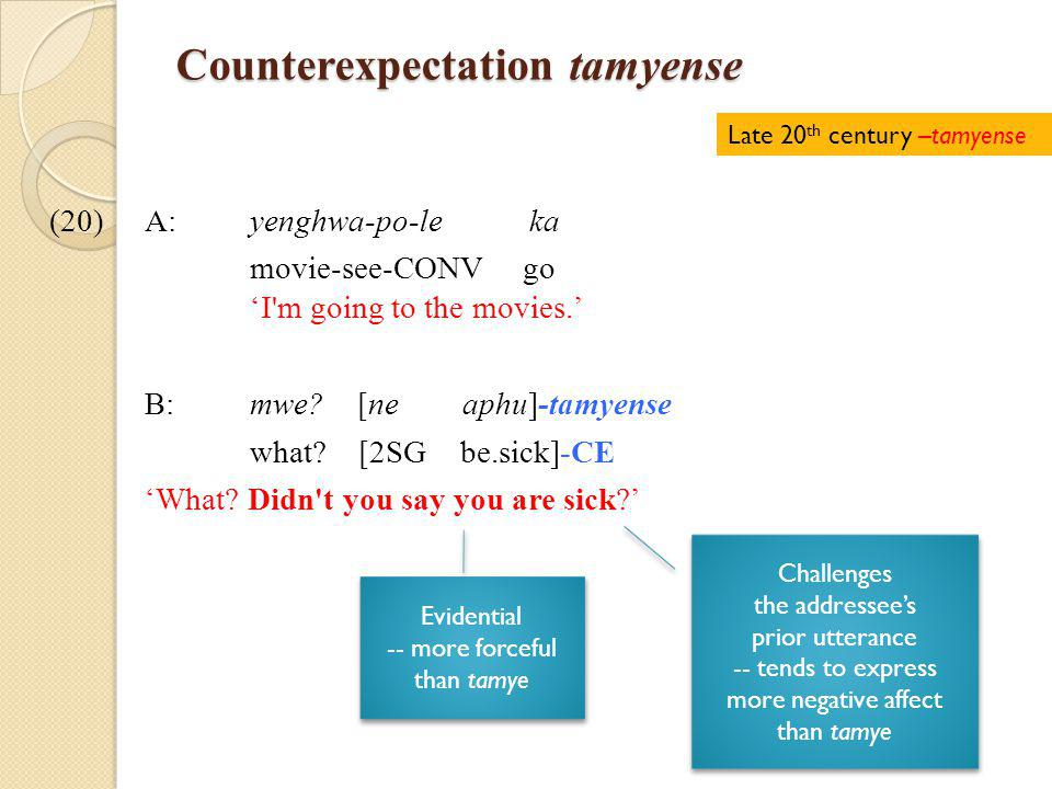 (20)A:yenghwa-po-le ka movie-see-CONV go 'I m going to the movies.' B: mwe.