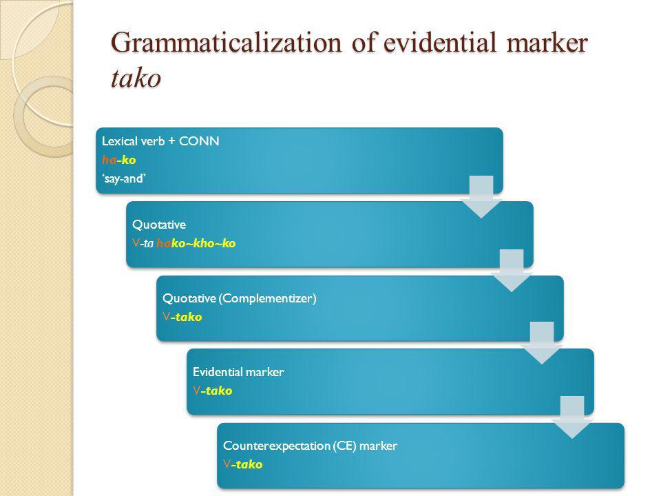 Grammaticalization of evidential marker tako Lexical verb + CONN ha-ko 'say-and' Quotative V-ta hako~kho~ko Quotative (Complementizer) V-tako Evidential marker V-tako Counterexpectation (CE) marker V-tako