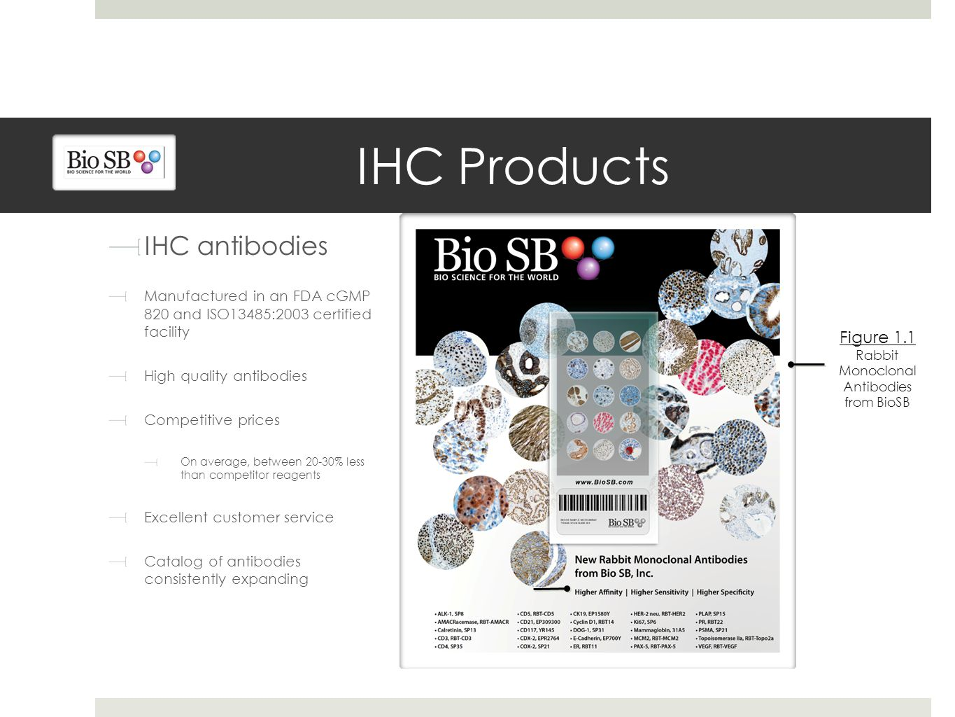 IHC Products IHC antibodies Manufactured in an FDA cGMP 820 and ISO13485:2003 certified facility High quality antibodies Competitive prices On average, between 20-30% less than competitor reagents Excellent customer service Catalog of antibodies consistently expanding Figure 1.1 Rabbit Monoclonal Antibodies from BioSB