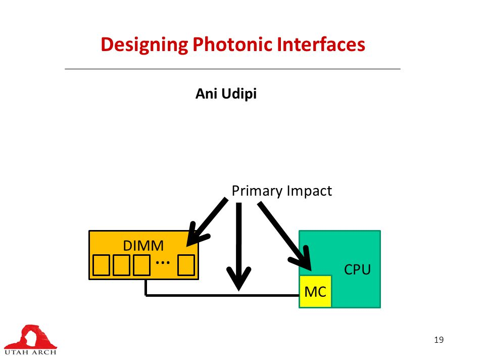 19 Designing Photonic Interfaces Ani Udipi CPU MC DIMM … Primary Impact