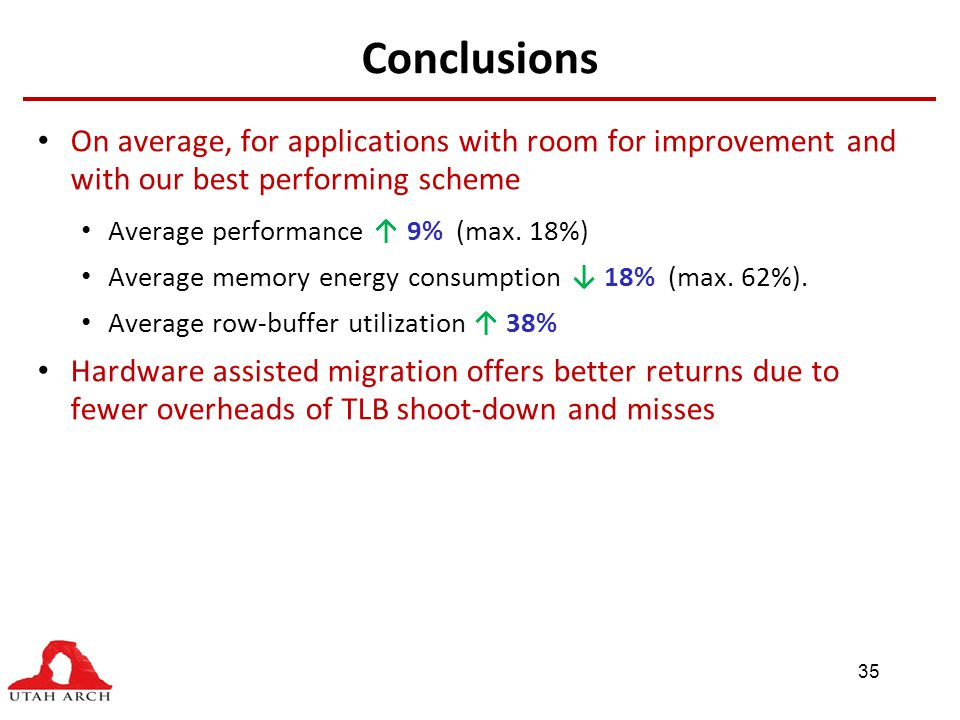 Conclusions On average, for applications with room for improvement and with our best performing scheme Average performance ↑ 9% (max.