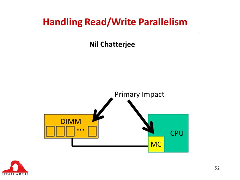 52 Handling Read/Write Parallelism Nil Chatterjee CPU MC DIMM … Primary Impact
